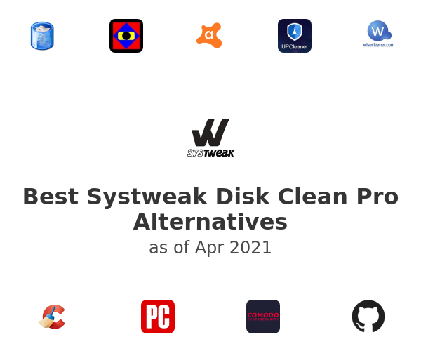 Best Systweak Disk Clean Pro Alternatives