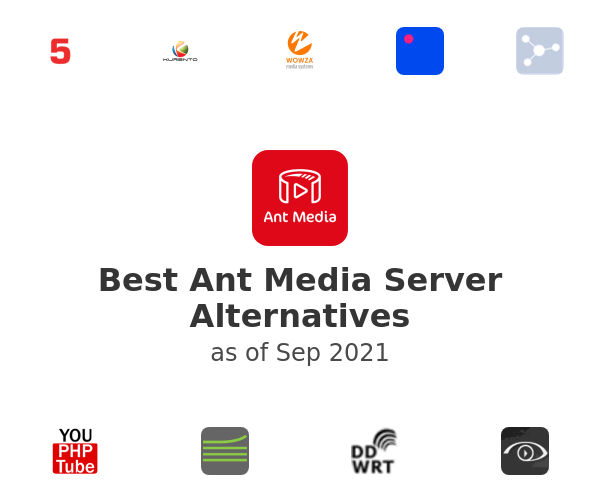 Best Ant Media Server Alternatives