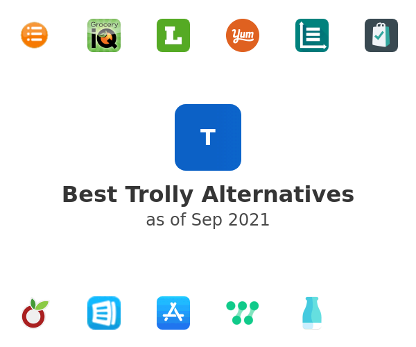 Best Trolly Alternatives