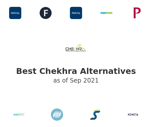 Best Chekhra Alternatives