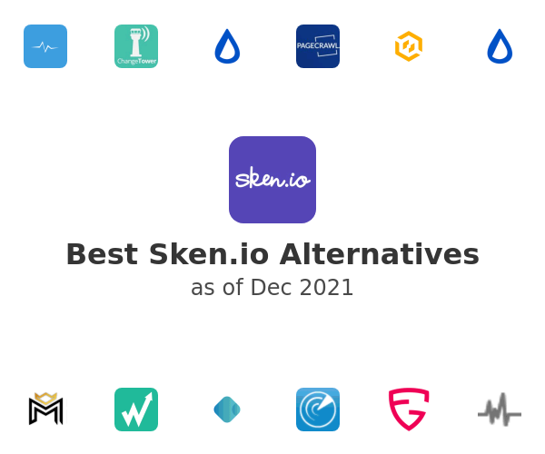 Best Sken.io Alternatives