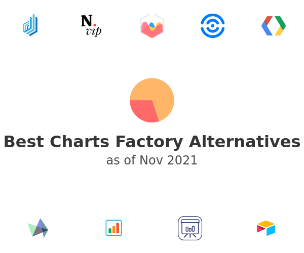 Best Charts Factory Alternatives