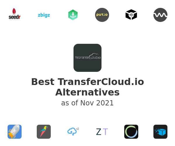 Best TransferCloud.io Alternatives