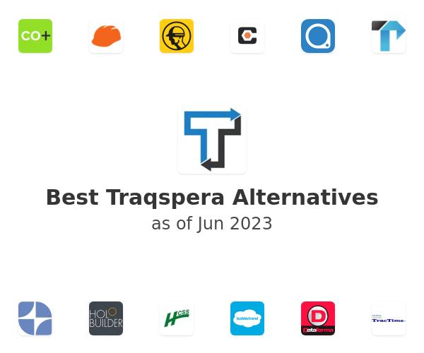 Best Traqspera Alternatives