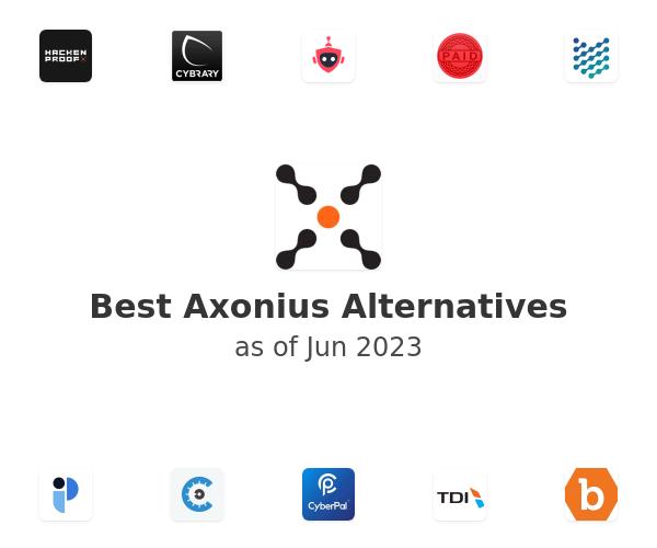 Best Axonius Alternatives