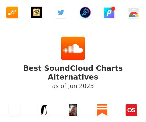 Best SoundCloud Charts Alternatives