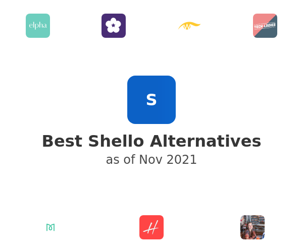 Best Shello Alternatives