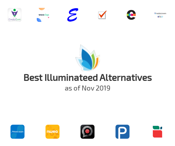 Best Illuminateed Alternatives