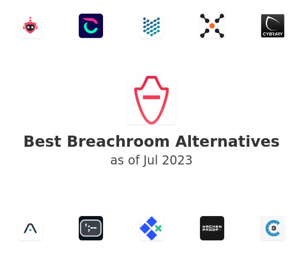 Best Breachroom Alternatives
