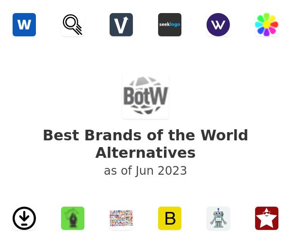 Best Brands of the World Alternatives