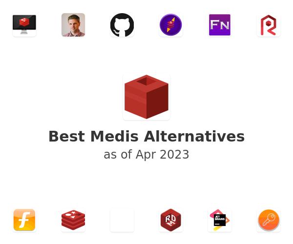 Best Medis Alternatives