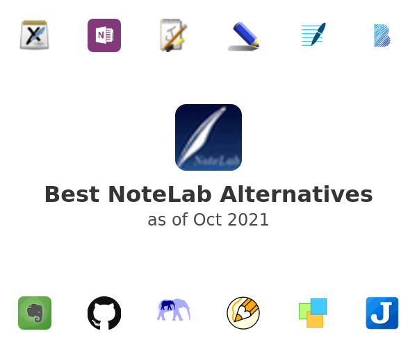 Best NoteLab Alternatives