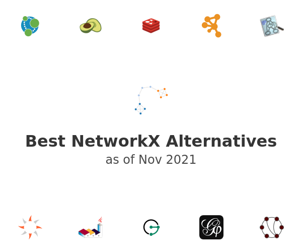 Best NetworkX Alternatives