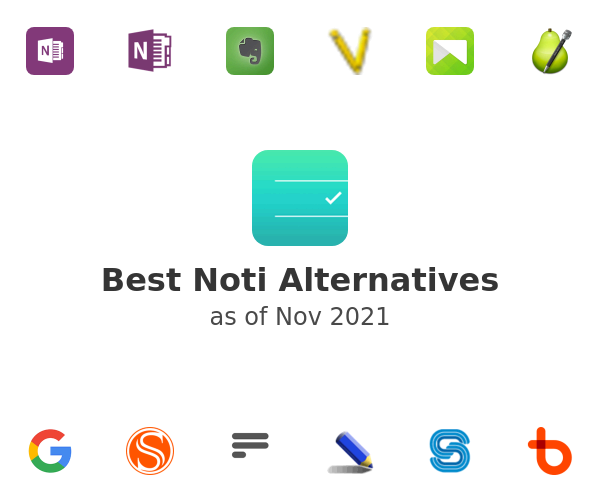 Best Noti Alternatives
