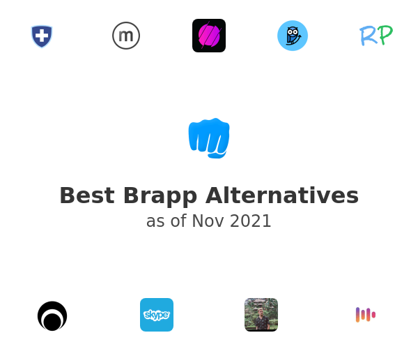 Best Brapp Alternatives
