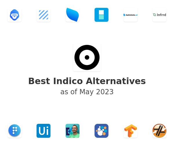 Best Indico Alternatives