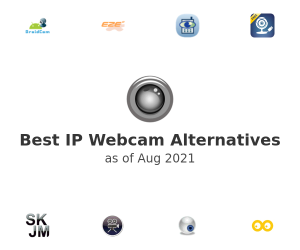 Best IP Webcam Alternatives