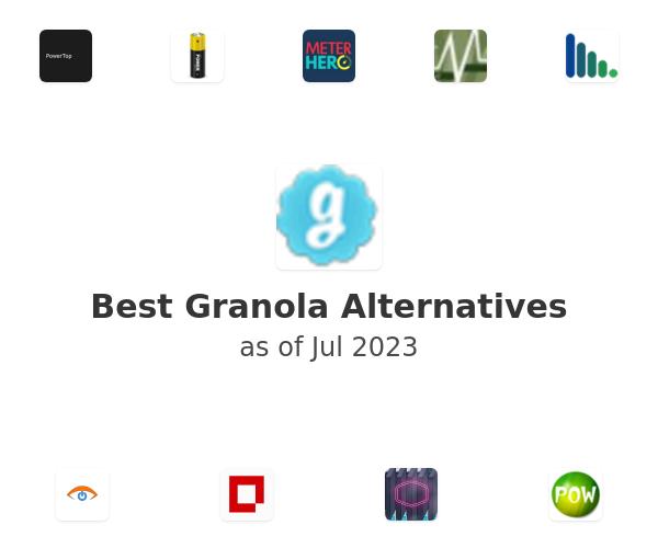 Best Granola Alternatives