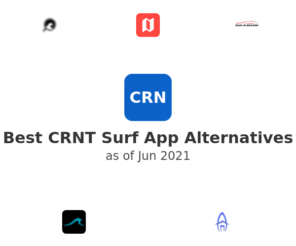 Best CRNT Surf App Alternatives