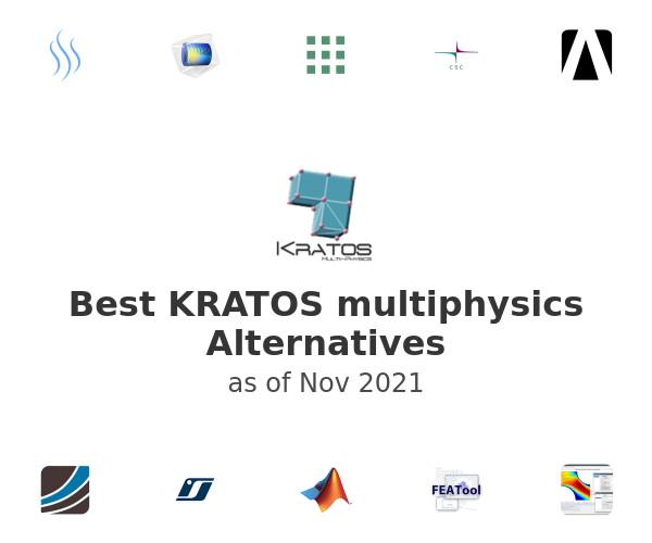 Best KRATOS multiphysics Alternatives