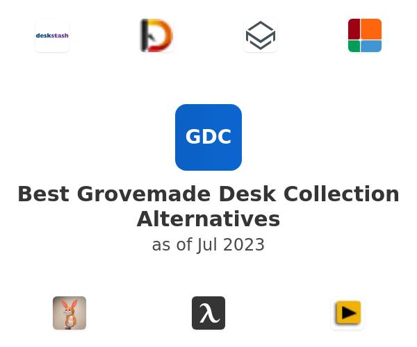 Best Grovemade Desk Collection Alternatives