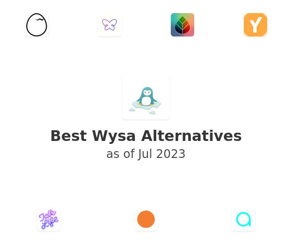 Best Wysa Alternatives