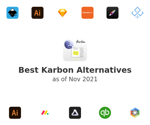 Best Karbon Alternatives