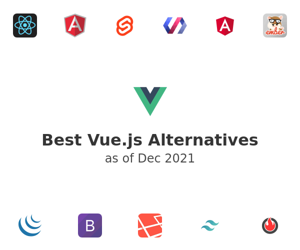 Best Vue.js Alternatives