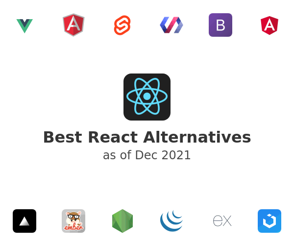 Best React Alternatives