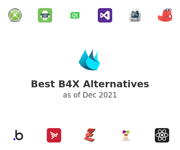 Best B4X Alternatives