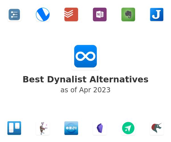Best Dynalist Alternatives