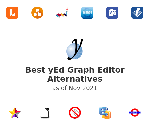 Best yEd Graph Editor Alternatives