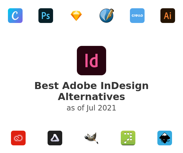 Best Adobe InDesign Alternatives