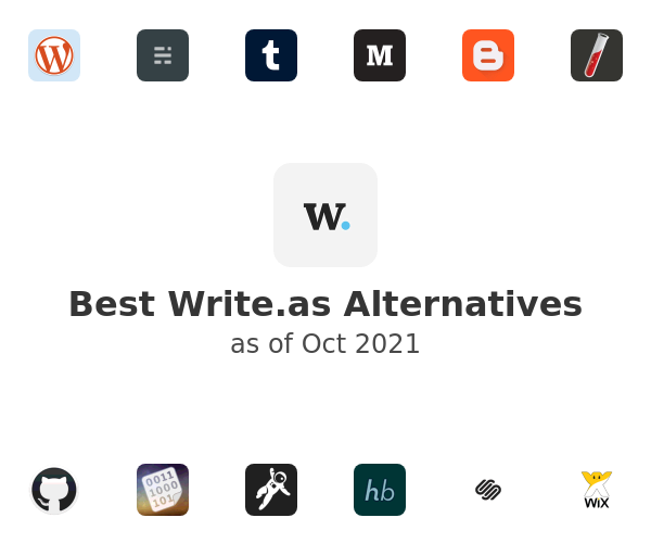 Best Write.as Alternatives
