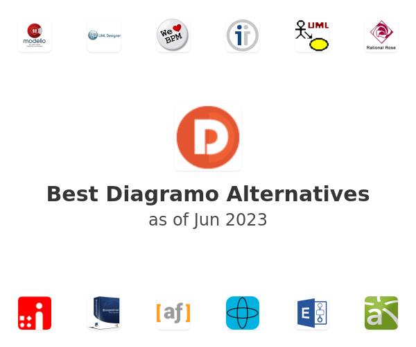 Best Diagramo Alternatives