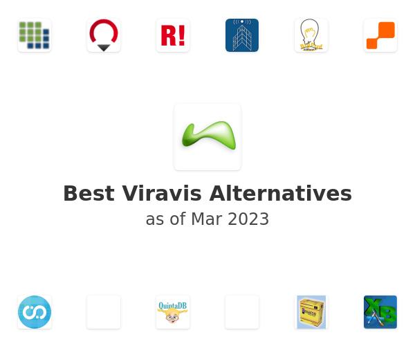 Best Viravis Alternatives