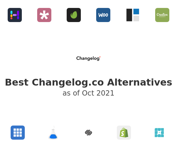 Best Changelog.co Alternatives
