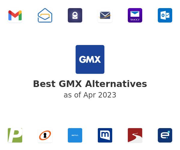 Best GMX Alternatives