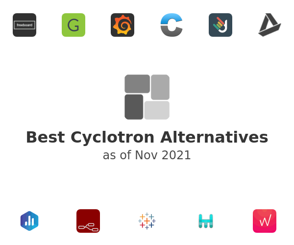 Best Cyclotron Alternatives