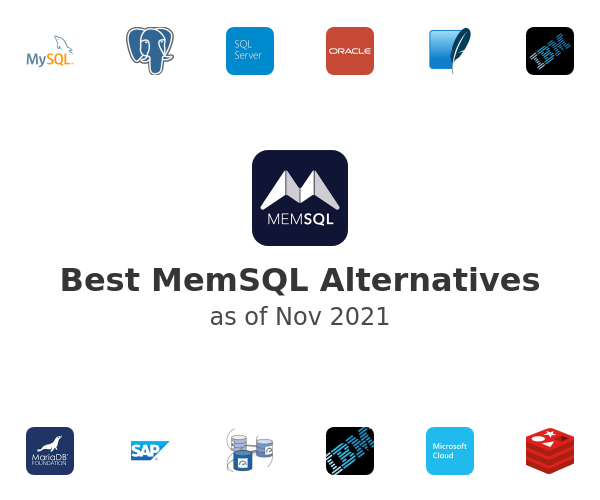 Best MemSQL Alternatives