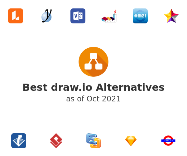 Best draw.io Alternatives
