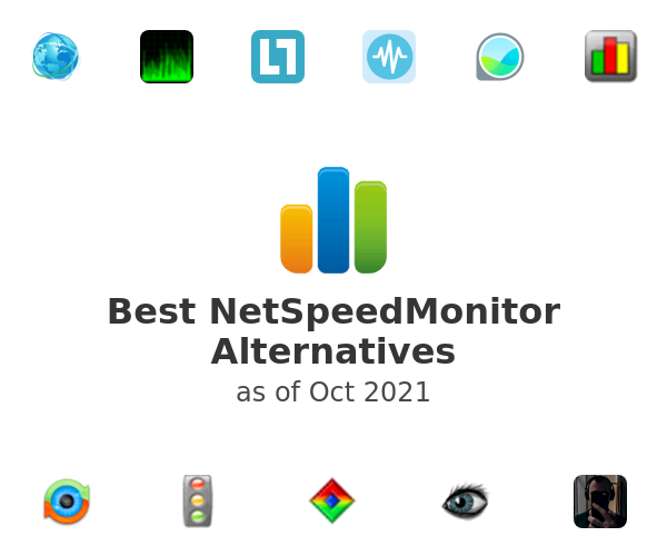 Best NetSpeedMonitor Alternatives