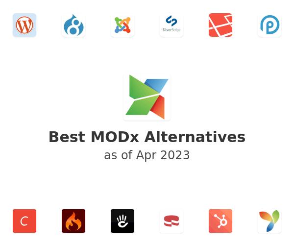 Best MODx Alternatives