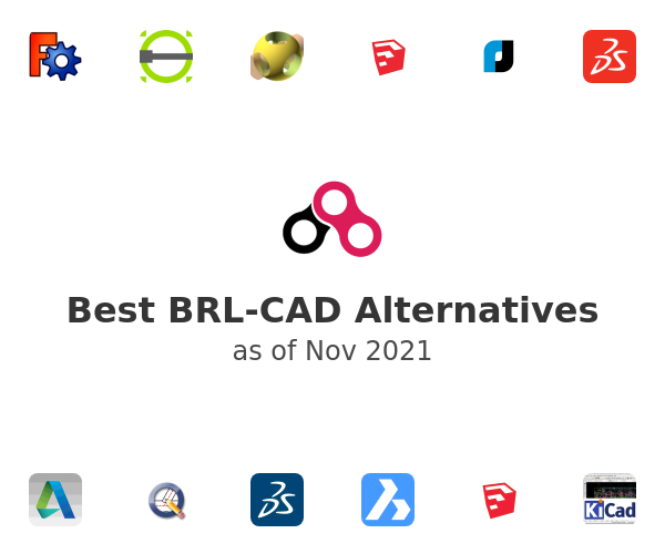Best BRL-CAD Alternatives