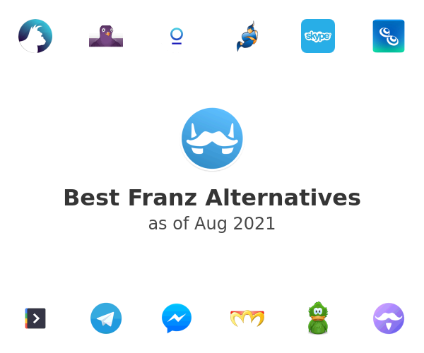 Best Franz Alternatives