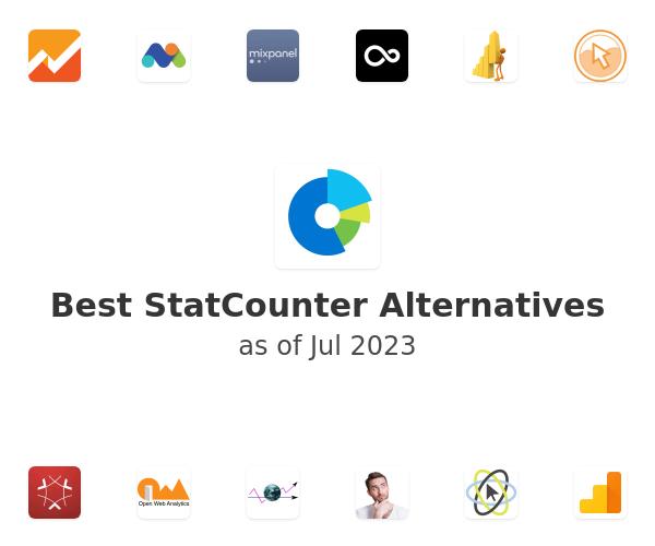 Best StatCounter Alternatives