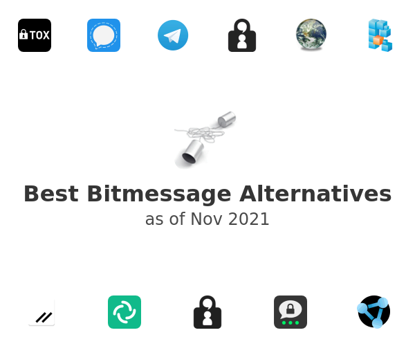 Best Bitmessage Alternatives