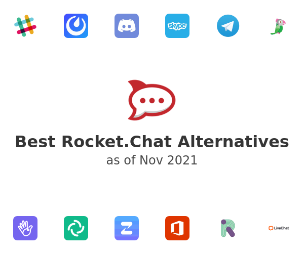 Best Rocket.Chat Alternatives