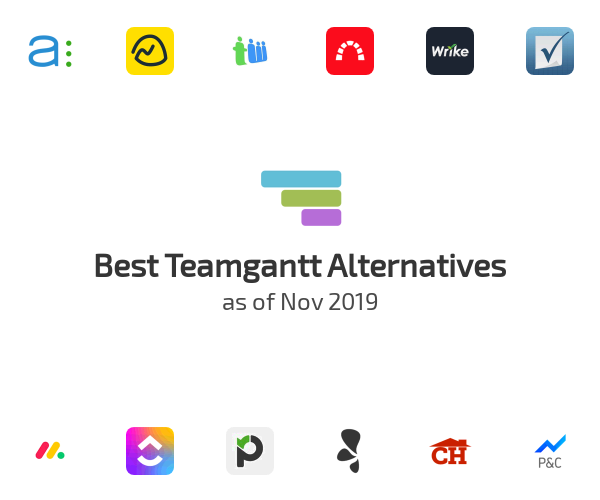 Best Teamgantt Alternatives