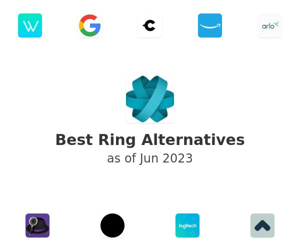 Best Ring Alternatives